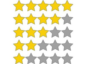 When Should You Remove Reviews?